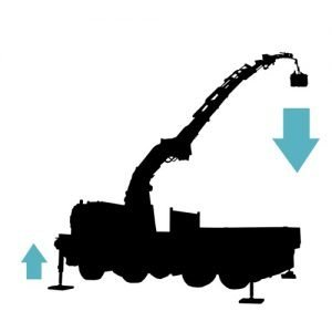 Kit technique de stabilité et sécurité pour grue
